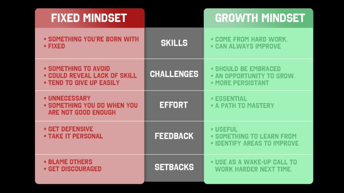 mindset-animation.png